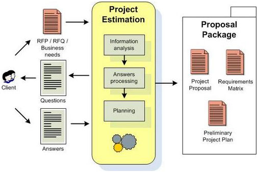 projectestimation1