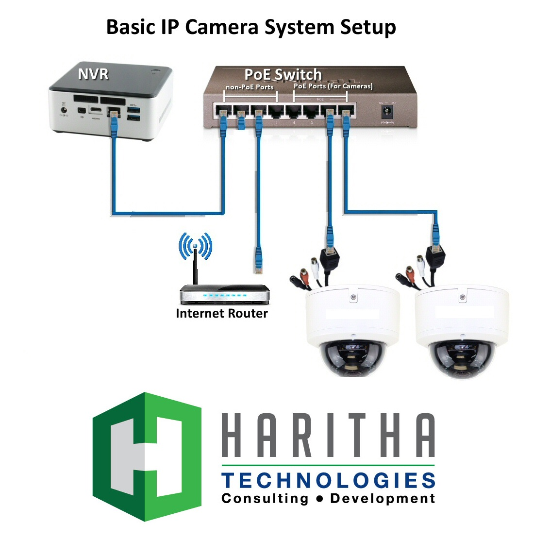 Ip Cameras In Hyderabad Ip Camera Dealers In Hyderabad