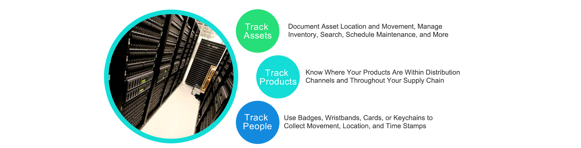 Asset Tracking solutions in Hyderabad